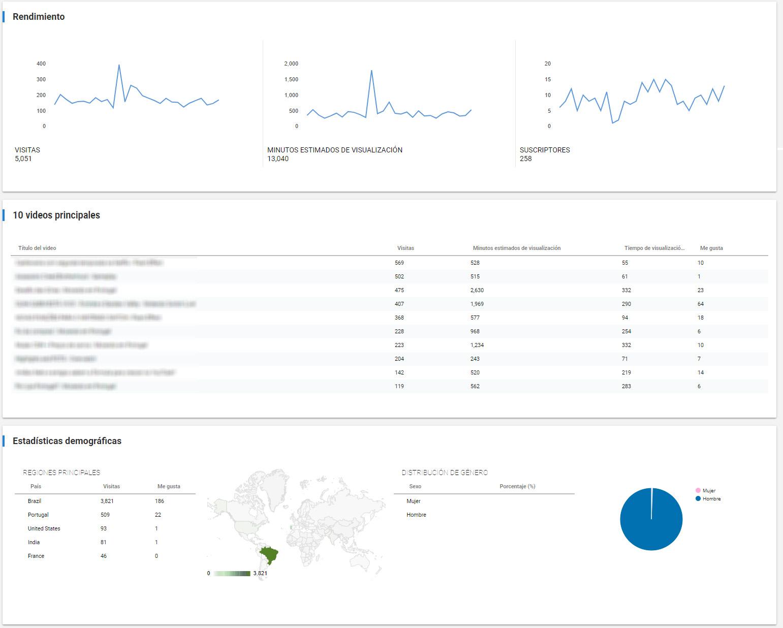 Dashboard_Analytics_-_3_-_Spanish.jpg